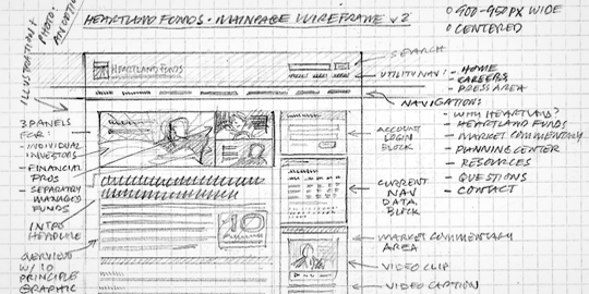 Heartland Funds Redesign: wireframe per la pagina principale & landing page