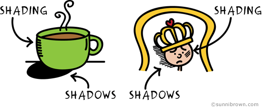 Adding shadows and shading creates visual interest and realism, making your doodles three-dimensional.