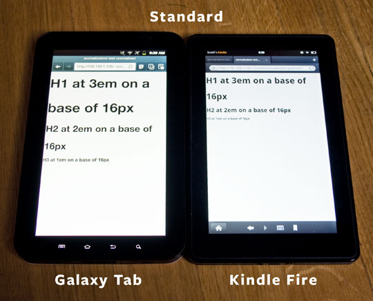 Img standard pixel sizes on the Galaxy Tab and Kindle Fire