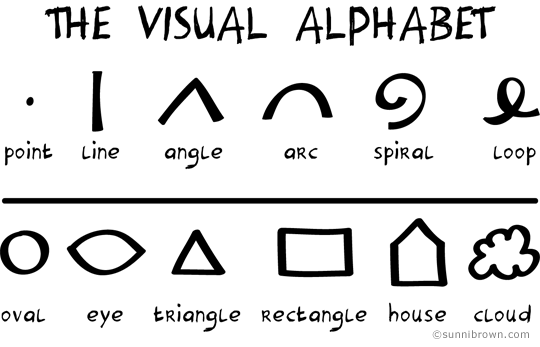 Elements of the Visual Alphabet