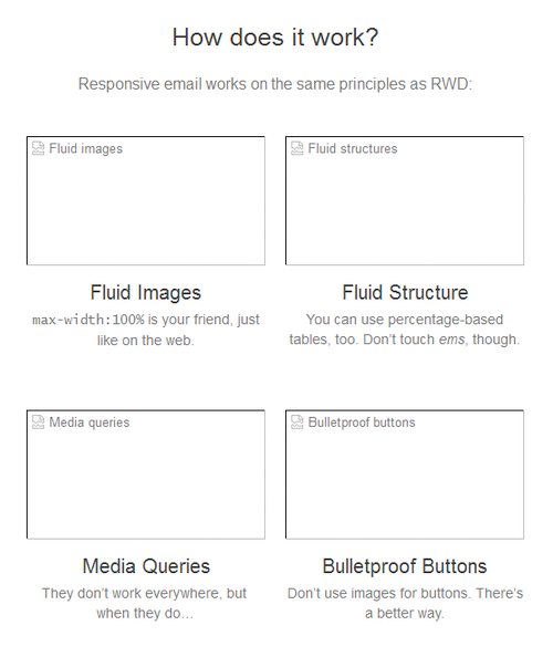 Can Email Be Responsive? – A List Apart