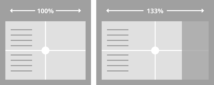 Using an off-canvas map width to offset the viewport center.