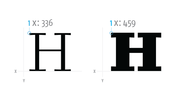 Diagram showing a comparison of the points for a thin and a bold H glyph.
