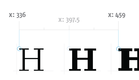 Diagram showing the averaging of the points for a thin and a bold H glyph.