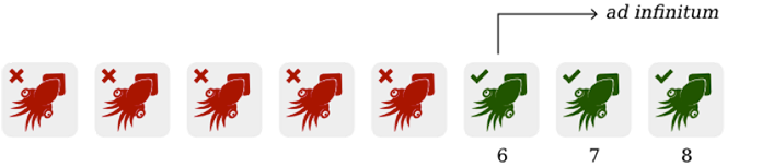 A set of red squids that become green at the sixth squid for the remainder of the set (which can be of any size), counting upwards.