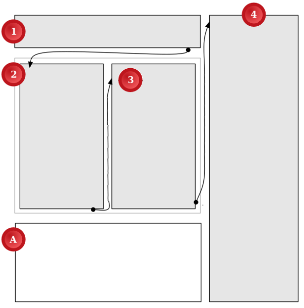 diagram of page with an improved visual text flow