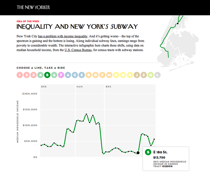 Subway-inequality map from the New Yorker Magazine.