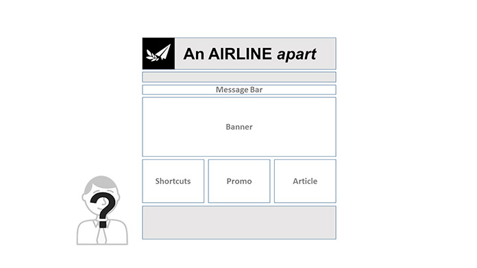 A wireframe showing content blocks for a website called An Airline Apart.