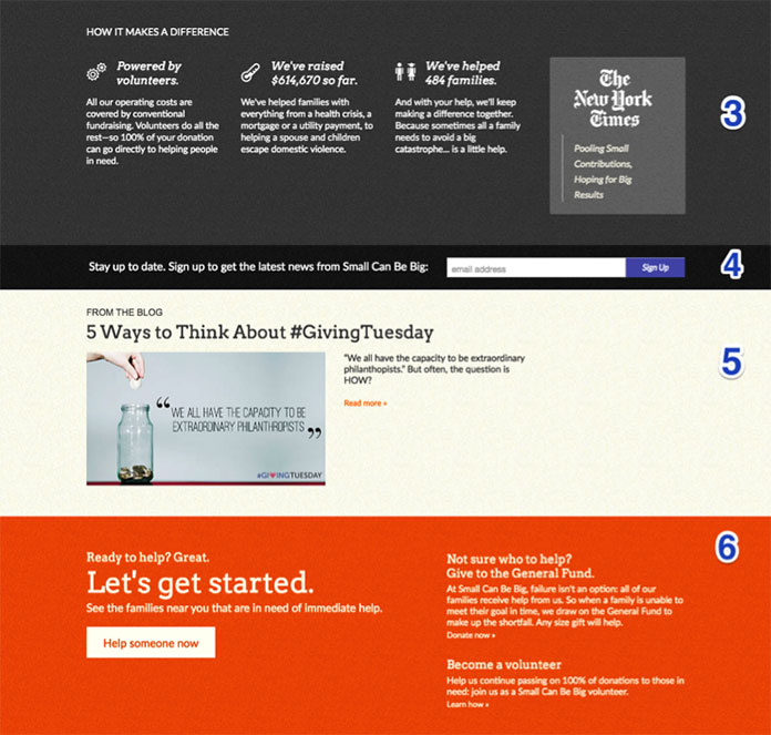 A screenshot of the Small Can Be Big homepage, showing sections further down the page.