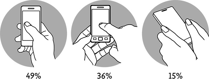 Drawings showing three different ways of holding smartphones.