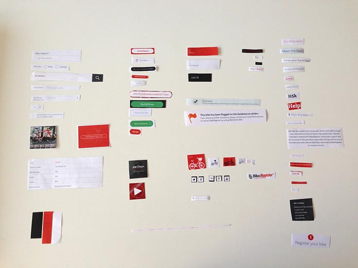 An example of the first part of the exercise: interface elements printed on paper, cut up into components, and categorized.