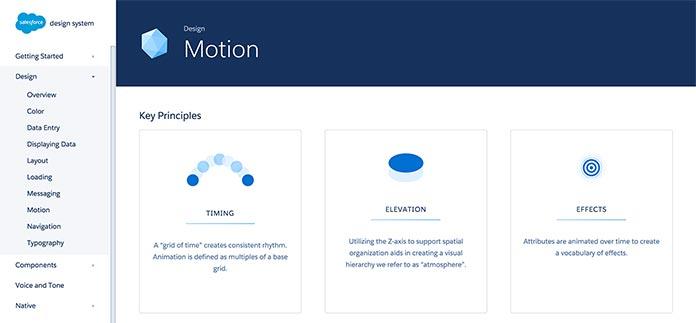 Documentation library for Salesforce's Lightning Design System