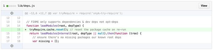 lines of code