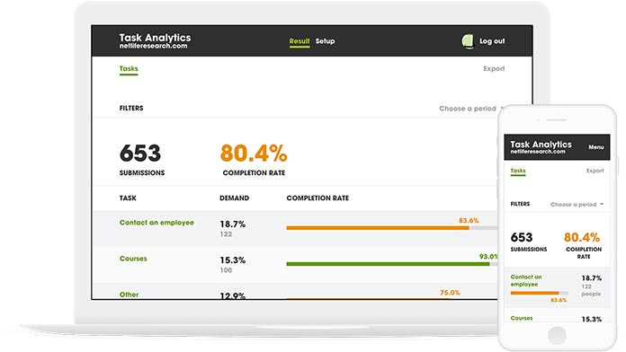 Desktop and mobile screenshots from Task Analytics dashboard