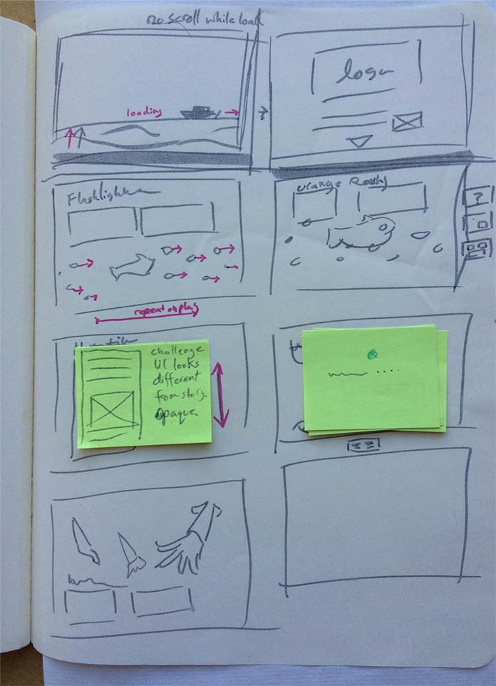 photograph showing a whiteboard with storyboards scrawled on it and covered in Post-its