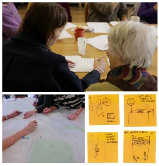 Combined image depicting a young woman and an elderly woman sitting at a table, several arms leaning on top of a large map, and a series of four stick-figure illustrations featuring people addressing environmental and situational challenges.