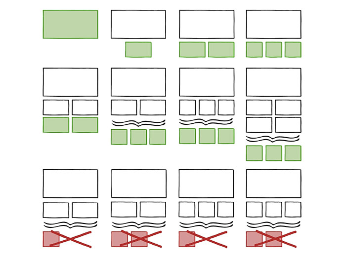 Various arrangements of list items that do and do not break the planned layout in the bottom row.