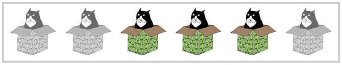 "A row of six list items (graphics of cats in boxes). The two on the left are grayed out, followed by three ""selected"" cats in full color, and the one on the right is grayed out."