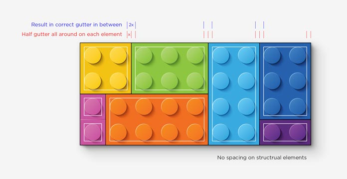 A rectangle of Lego bricks seen from the top, edges touching, each with a thin line between the pegs and the padding