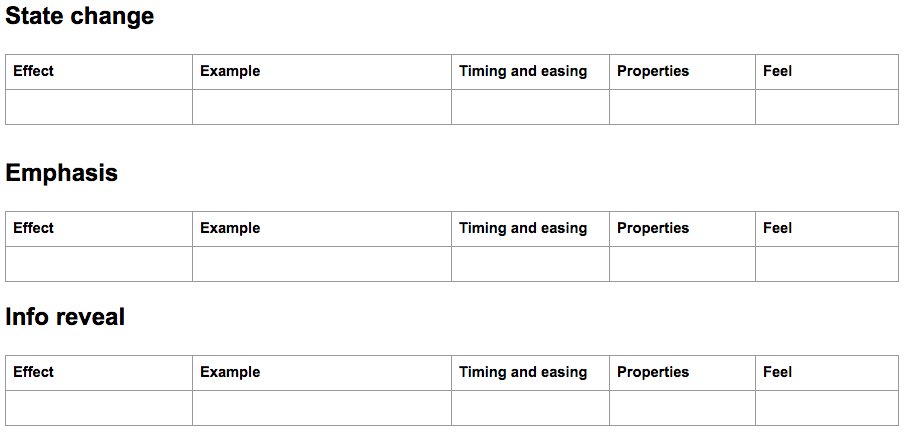Example of initial categories for collecting animations in Google Doc