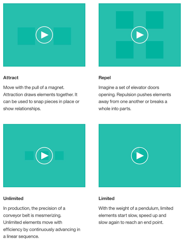 Movement types in IBM Design Language.