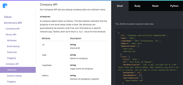 Screenshot of Clearbit's API reference page