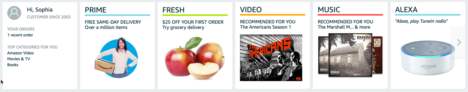 Screenshot showing five slightly different product modules on Amazon
