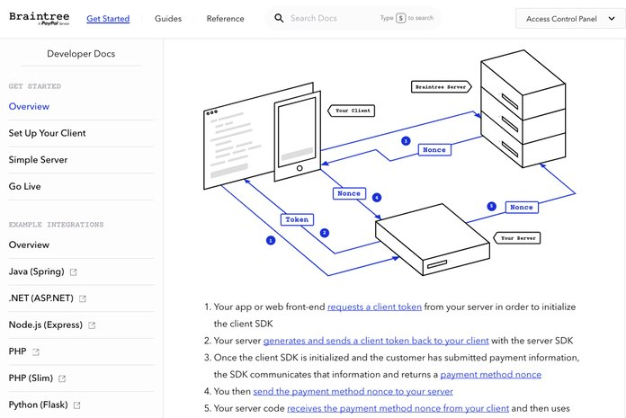 Screenshot: Braintree's API overview page has an illustration showing how it works.