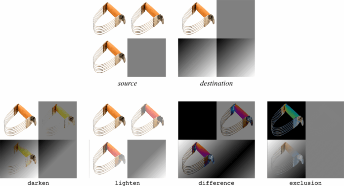 Graphic showing various blend modes in CSS