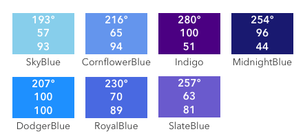 Chart showing various shades of blue with names and temperature