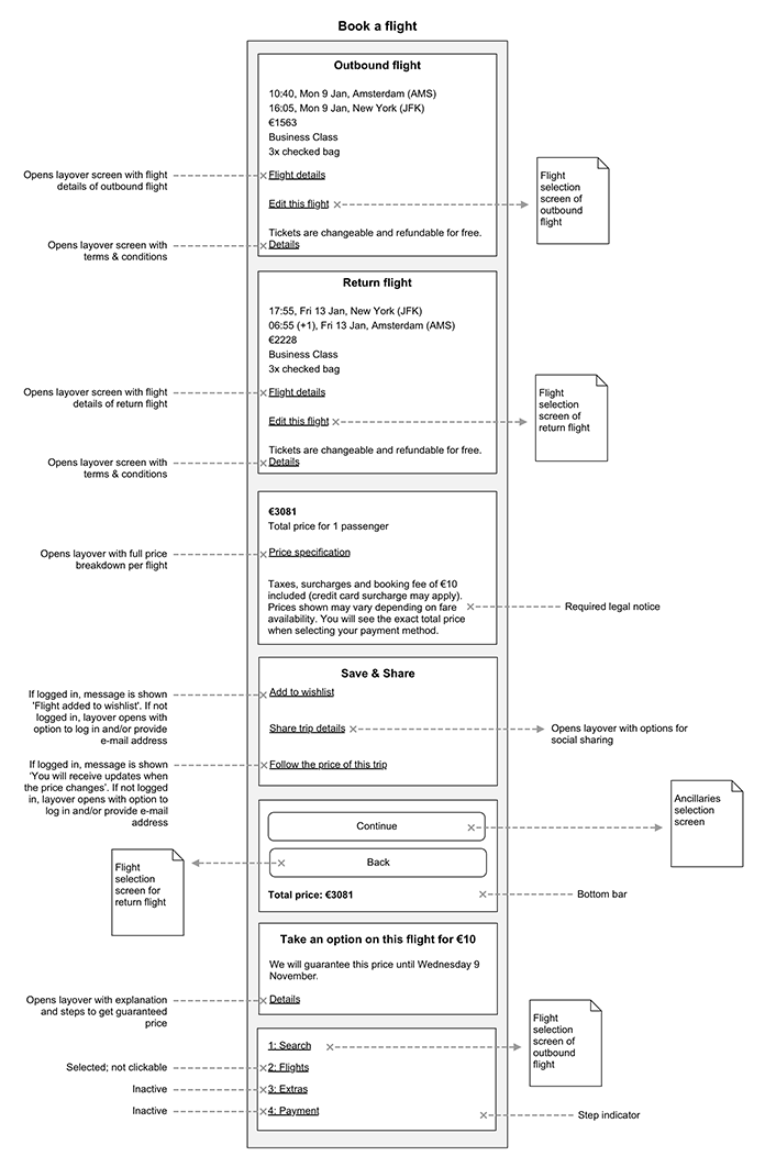 A graphic showing a rough flight overview page with functionality and links defined