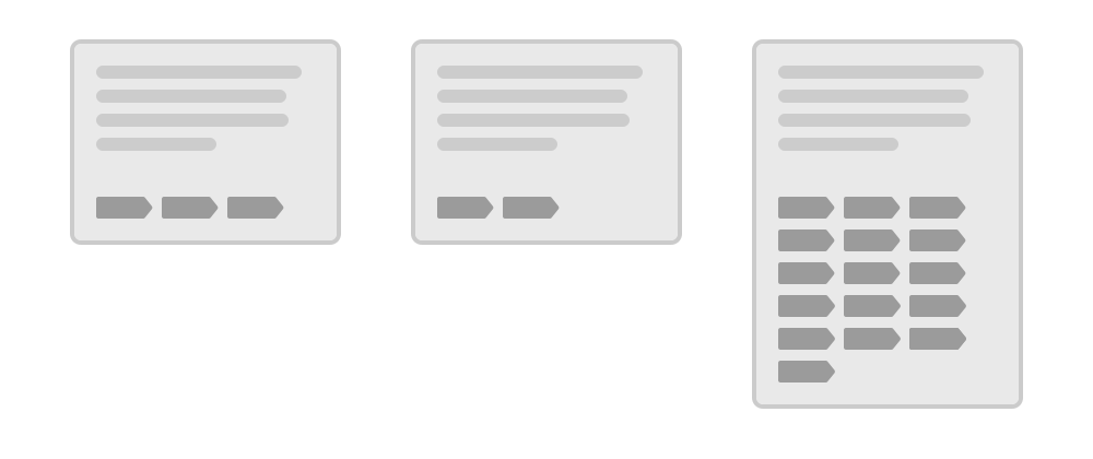 Several wireframes showing content of different lengths