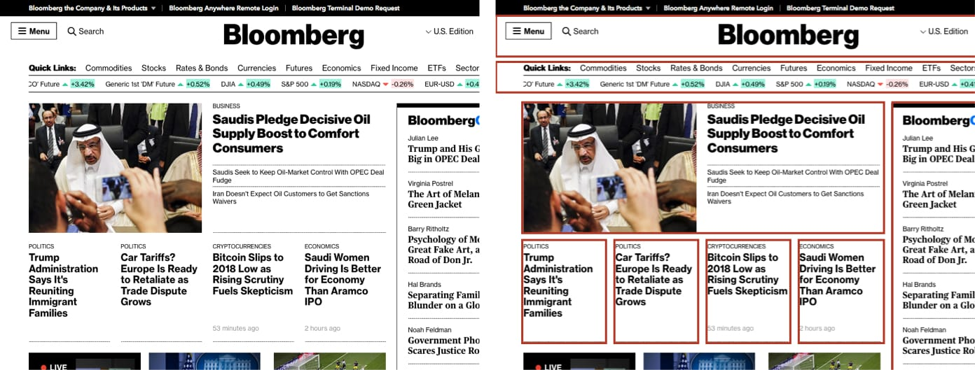 A screenshot of Bloomberg's homepage with visually grouped blocks outlined in blue to show how they have been chunked together.