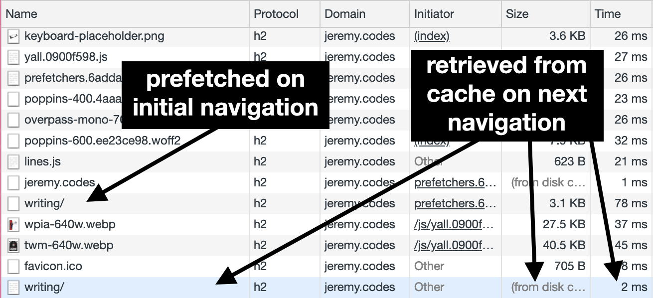 Screenshot showing a list of assets loaded on a webpage. 'writing/' is labeled as prefetched on initial navigation. This asset is then loaded in 2ms when actually requested by the user.