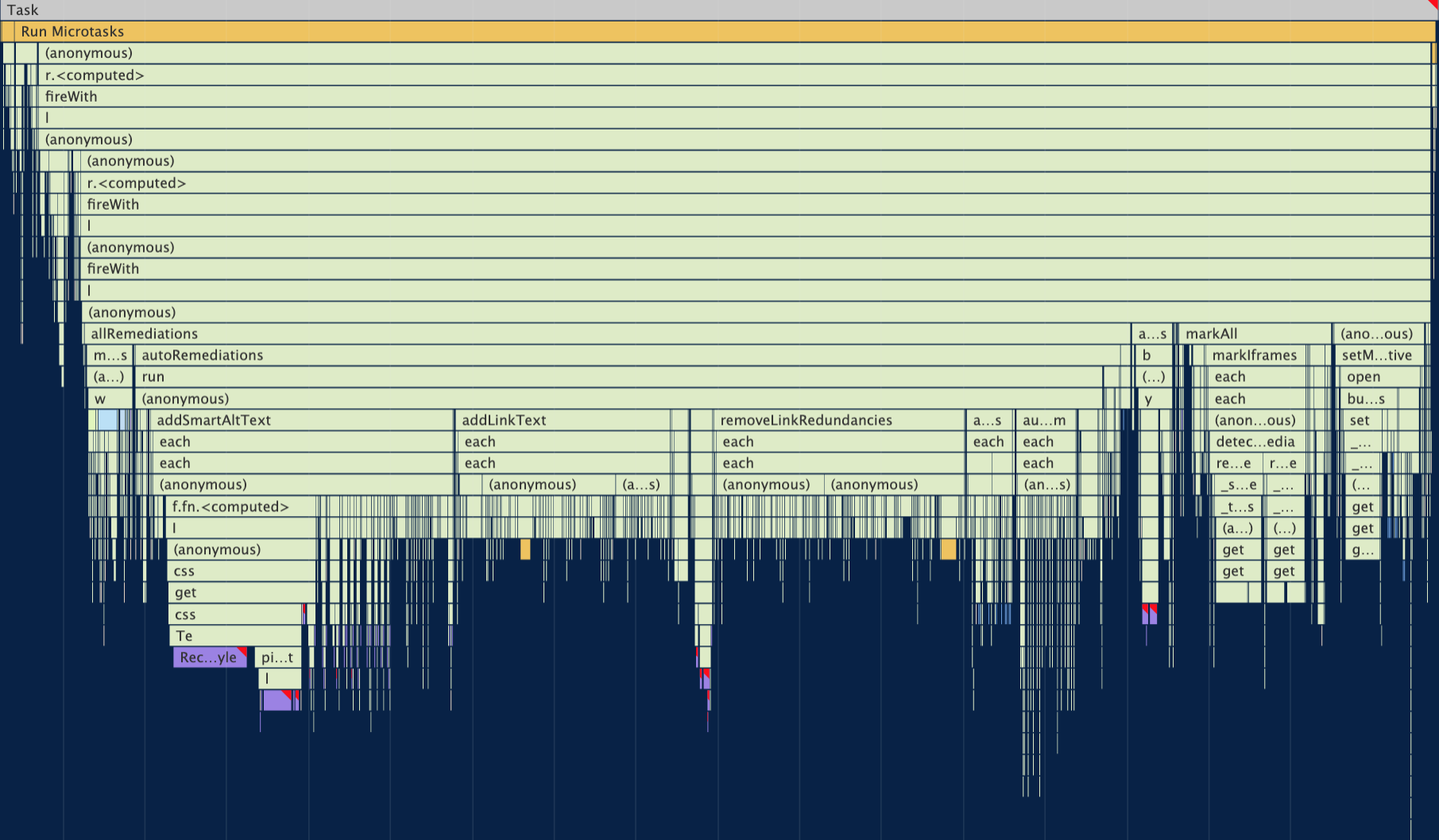 A depiction of a long task in a flame chart from the performance panel in Chrome DevTools.