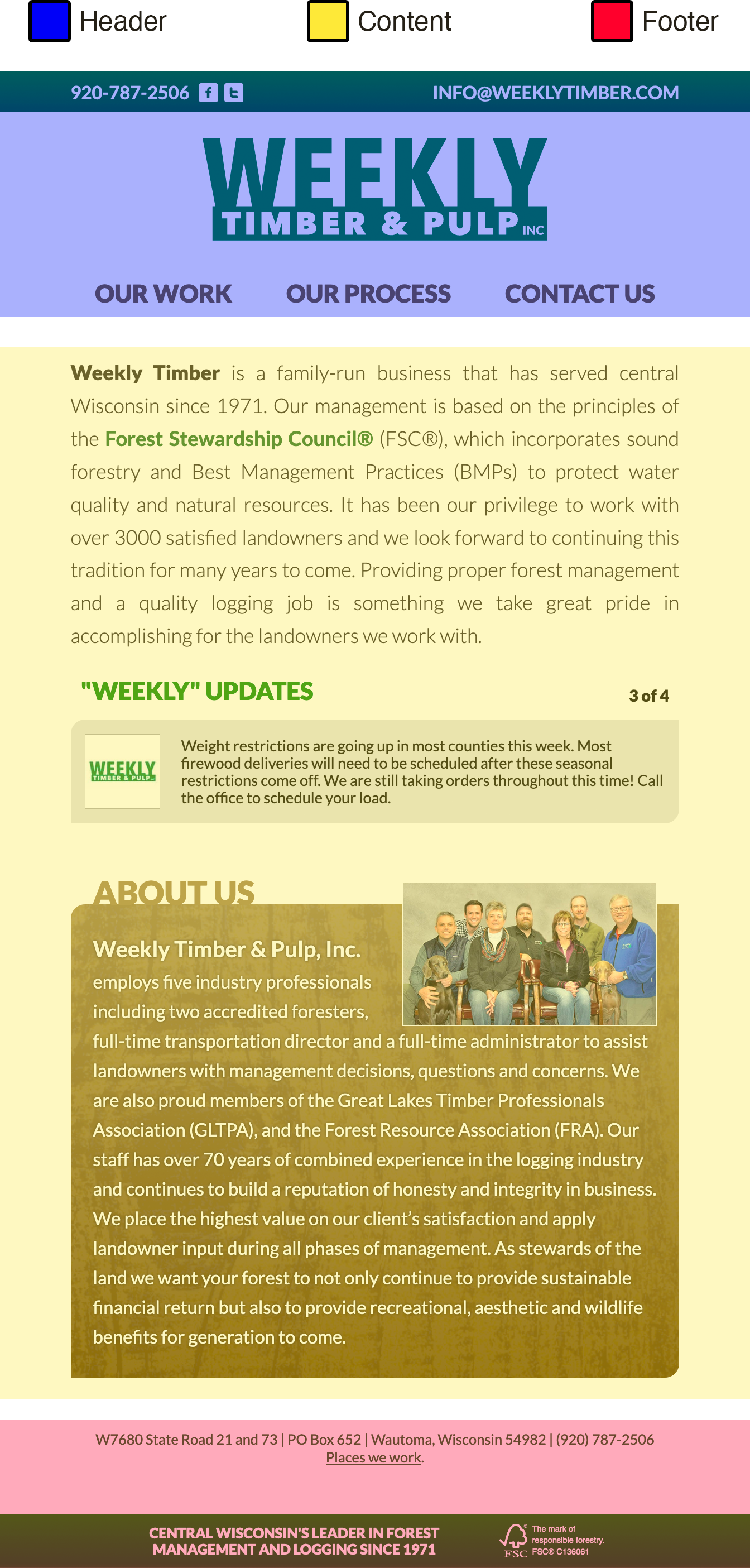 A screenshot of the Weekly Timber website color coded to delineate each partial that makes up the page. The header is color coded as blue, the footer as red, and the main content in between as yellow.