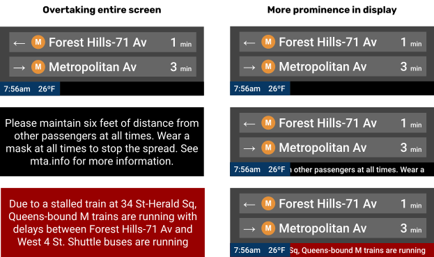 On the left are examples of digital signage where informational messages obscure important data. On the right are examples of digital signage where informational messages are constricted to a small scrolling ticker at the bottom of the screen.