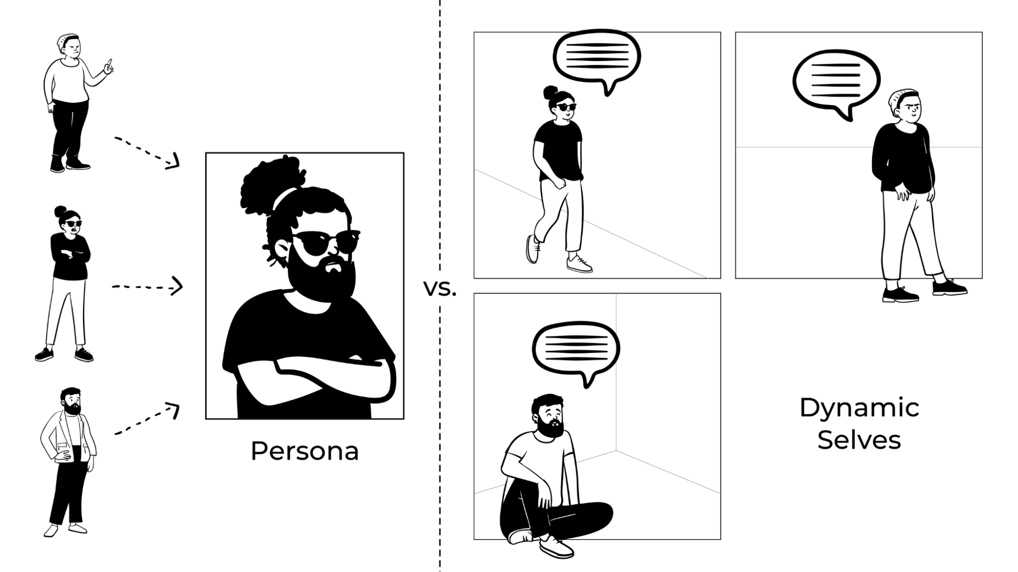 A comparison. On one side, three people are fused into one to create a persona; in the second, the three people exist as separate dynamic selves.