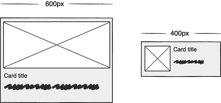 Wireframes showing different layouts at 600px and 400px
