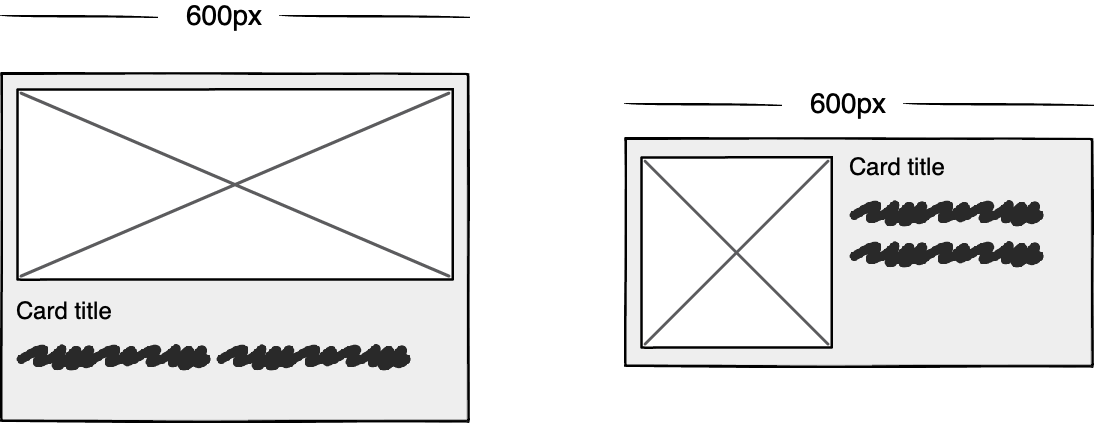Wireframes showing different configurations of content at the same size