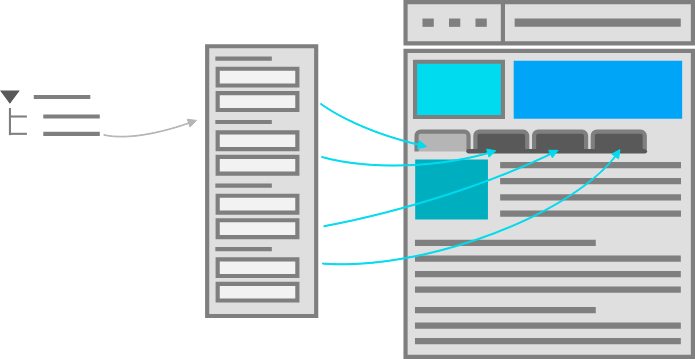 Illustration showing a data tree flowing into a formatted list, flowing into a navigation menu on a website