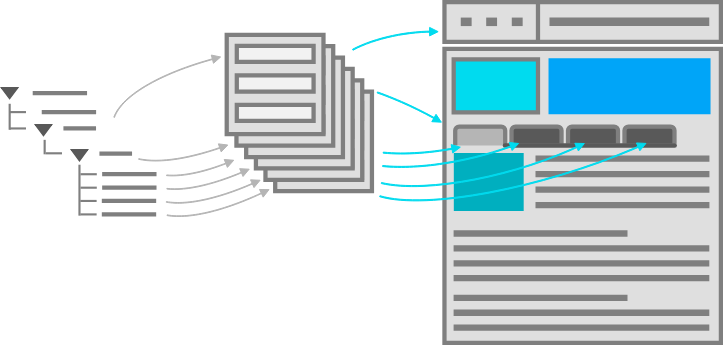 Illustration showing a data tree flowing into a list of cards (data), flowing into a navigation menu on a website